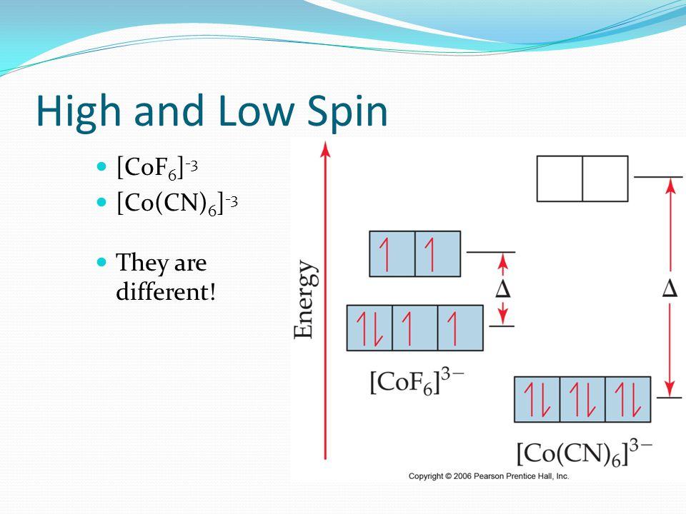 High and Low Spin [CoF6]-3 [Co(CN)6]-3 They are different!